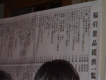 第62回・関東高知県人大懇親会(2010.11.12) 31